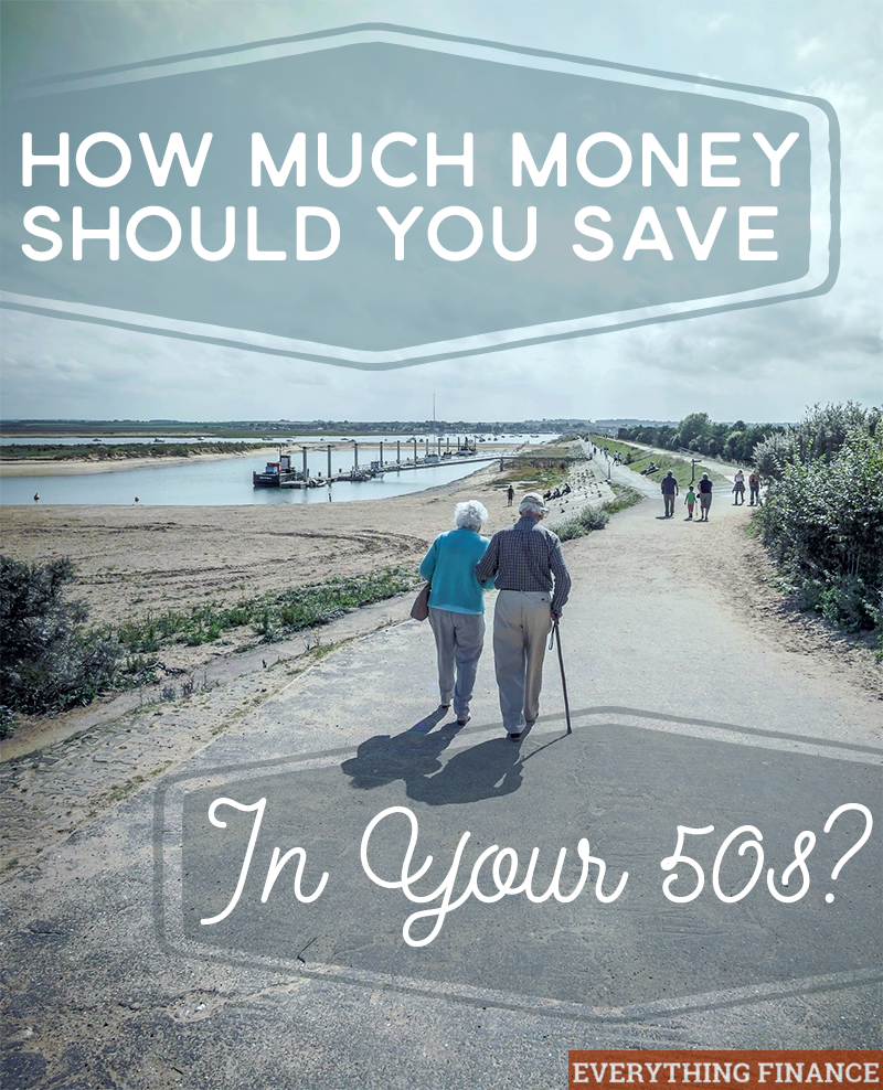 Do you have questions about how to prepare for saving in your 50s? Plan ahead and consider these helpful investment options and strategies.