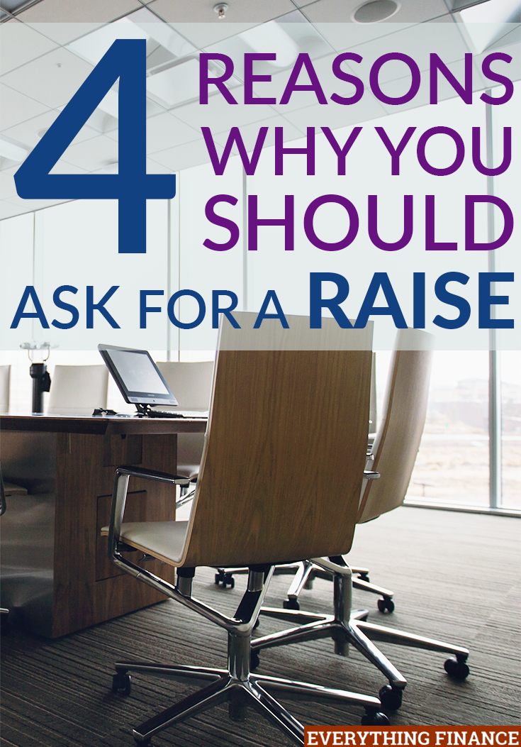 Isn't it time you ask for a raise from your employer or clients? Here are four reasons why you need to ask sooner than later.